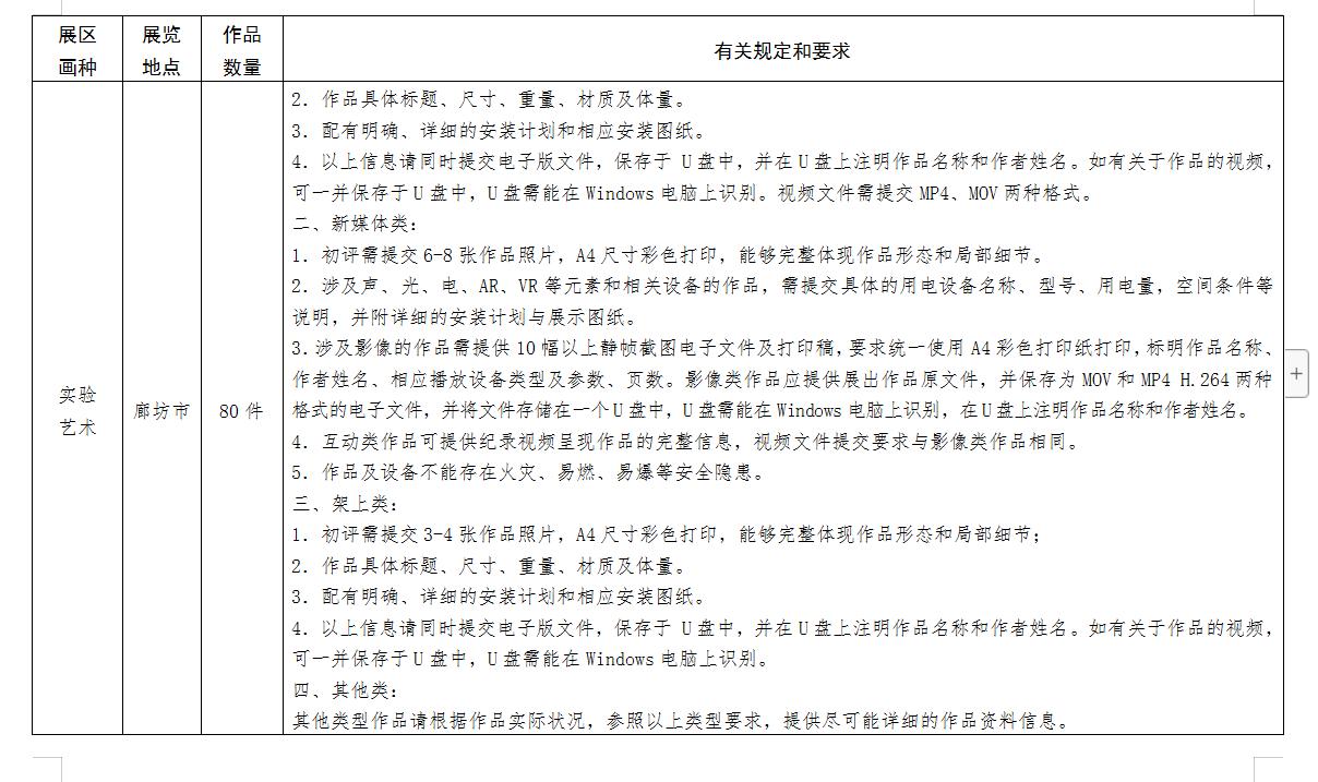 第十三届河南省美术作品展览实施方案及实施细则